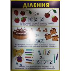 """Плакат """"Ділення"""" UA-PL-0039y"""