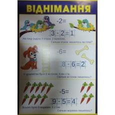 """Плакат """"Віднімання"""" UA-PL-0041y"""
