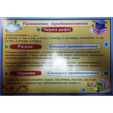"""Плакат """"Правопи прийменників."""" ED-29-00-18"""