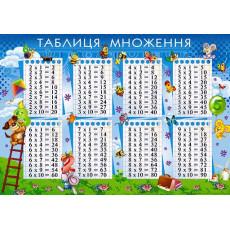 """Плакат """"Таблиця множення"""" SP-P-234"""
