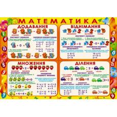 "Плакат ""Математика"" SP-P-76"